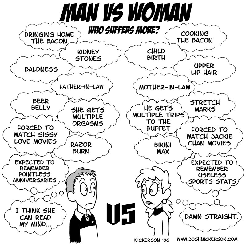 Sex drive time man vs woman